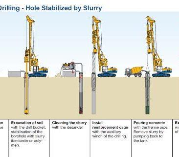 Underslurry Piles